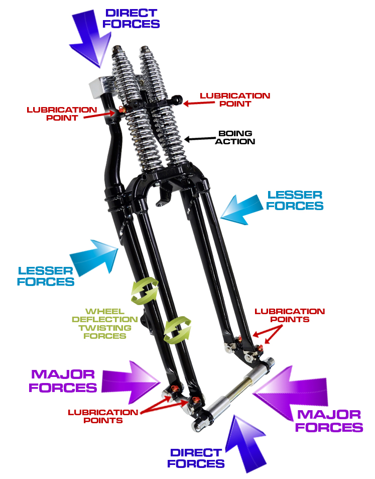 Motorcycle springer strength stiffness