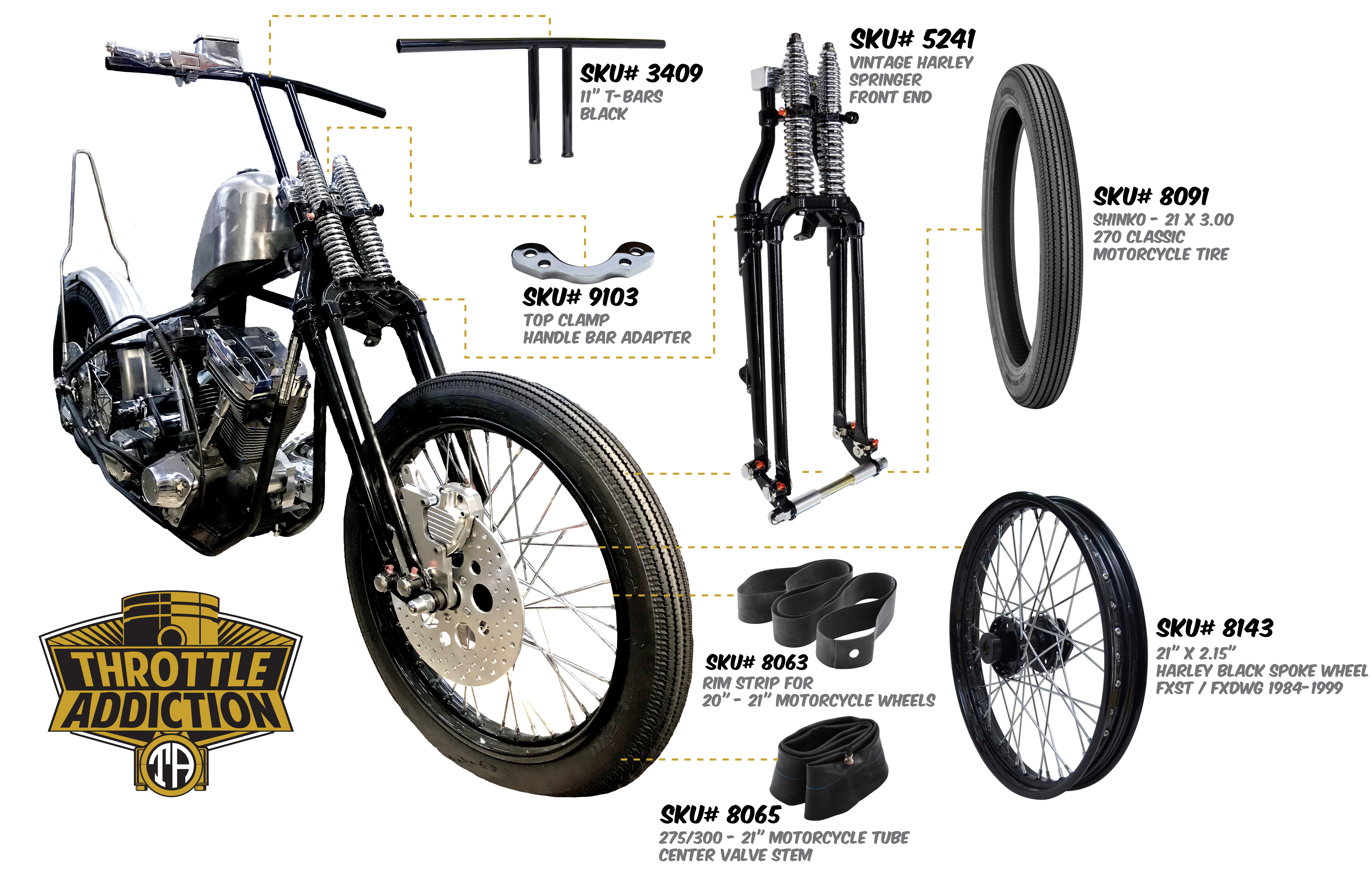 Installing A Springer Front End On Your Chopper Throttle Addiction